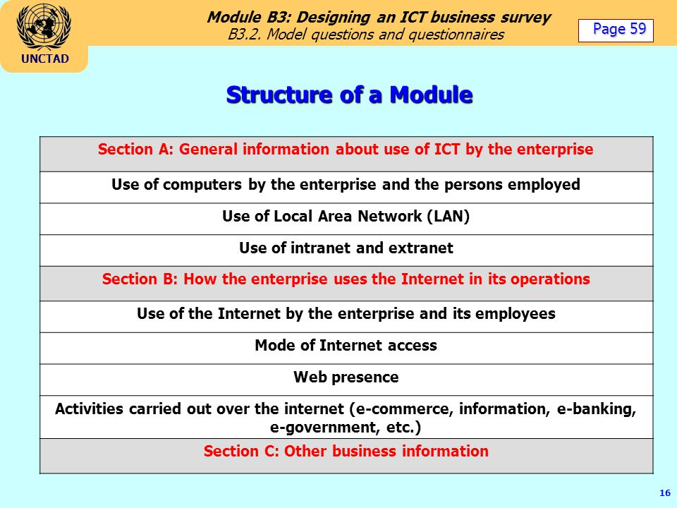 Structure of a Module Page 59 B3.2. Model questions and questionnaires