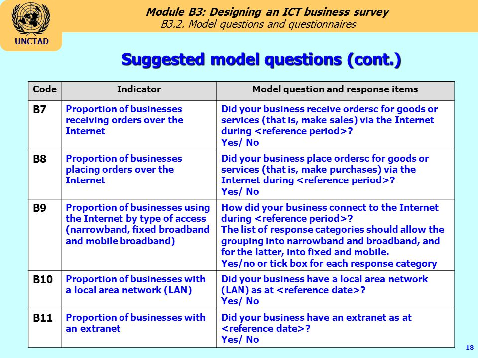 Suggested model questions (cont.)