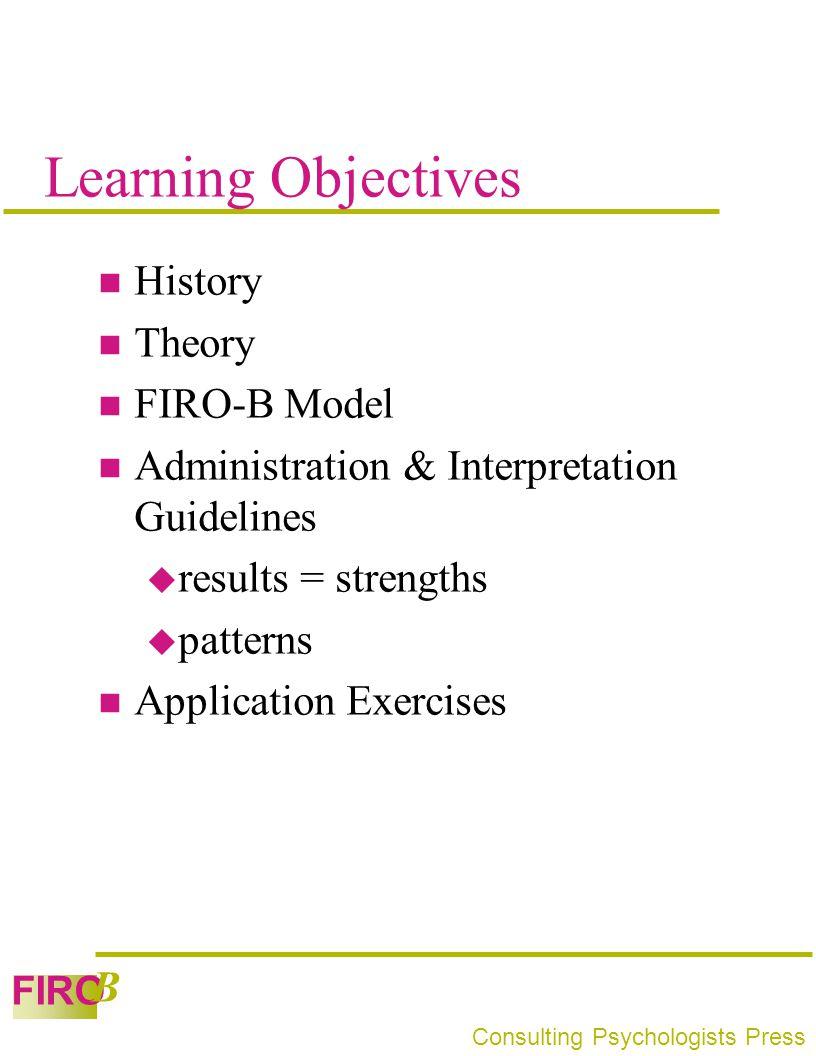Learning Objectives History Theory FIRO-B Model