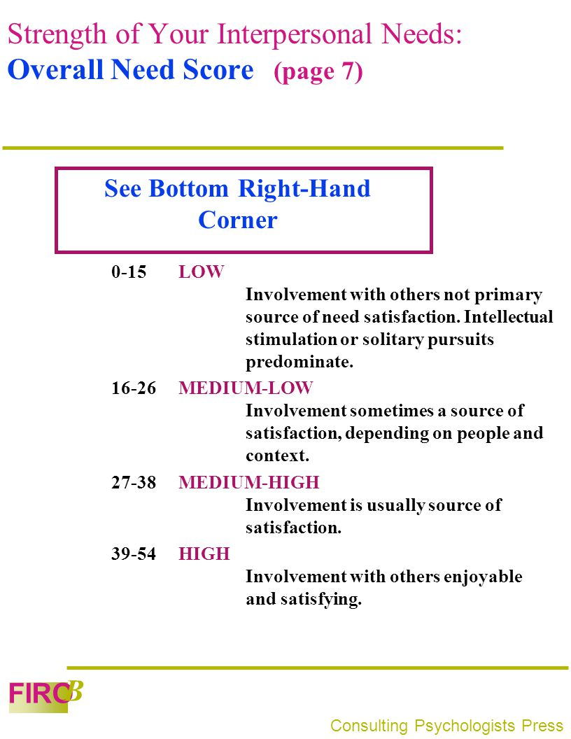 Strength of Your Interpersonal Needs: Overall Need Score (page 7)