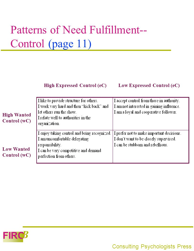 Patterns of Need Fulfillment--Control (page 11)