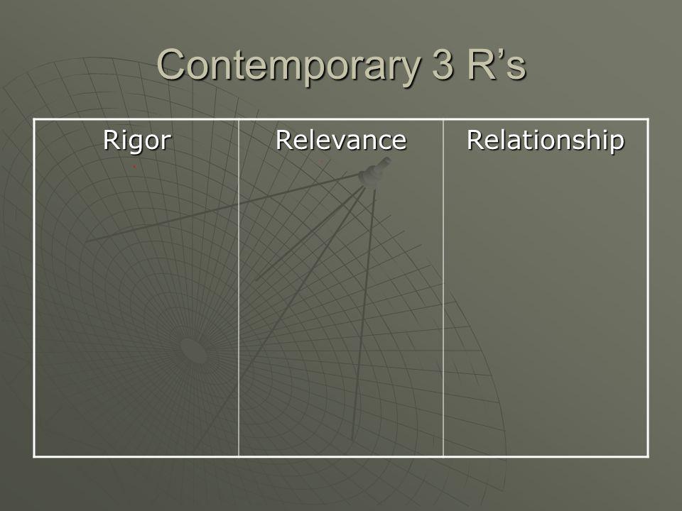 Contemporary 3 R's Rigor Relevance Relationship