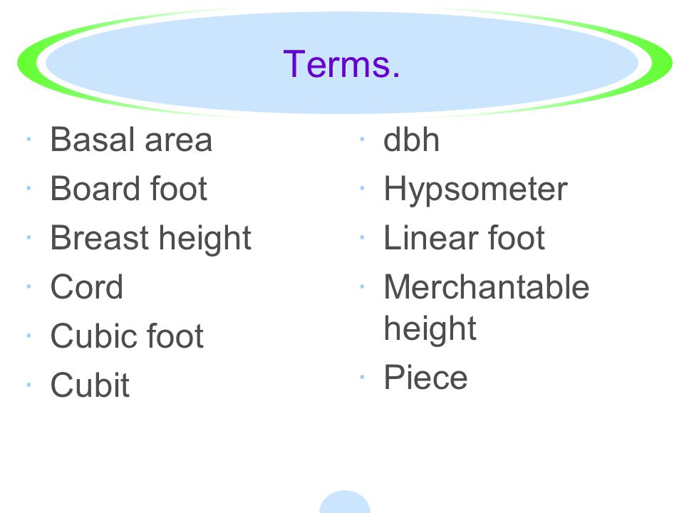 Terms. Basal area Board foot Breast height Cord Cubic foot Cubit dbh