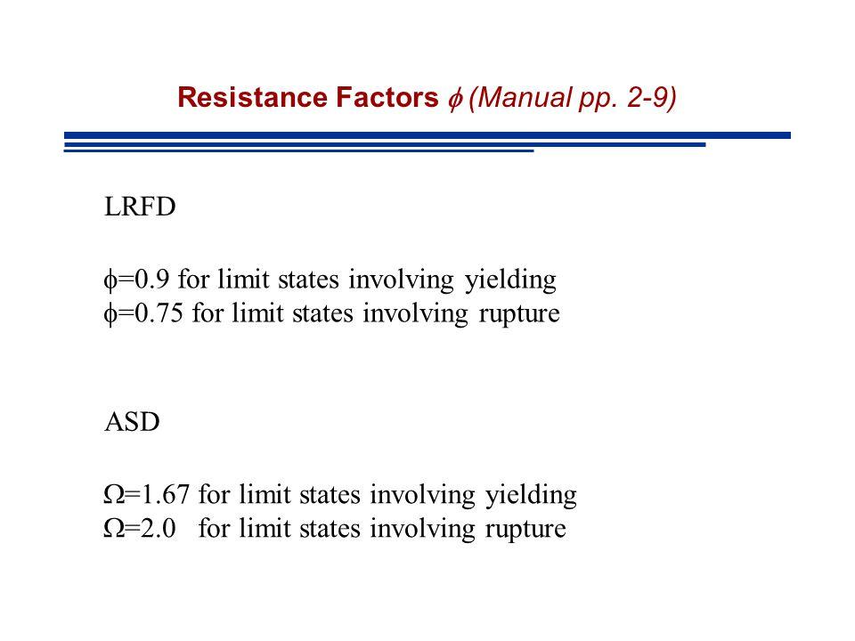 Resistance Factors f (Manual pp. 2-9)