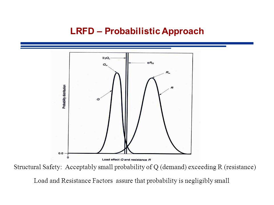 LRFD – Probabilistic Approach