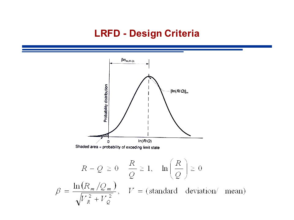 LRFD - Design Criteria