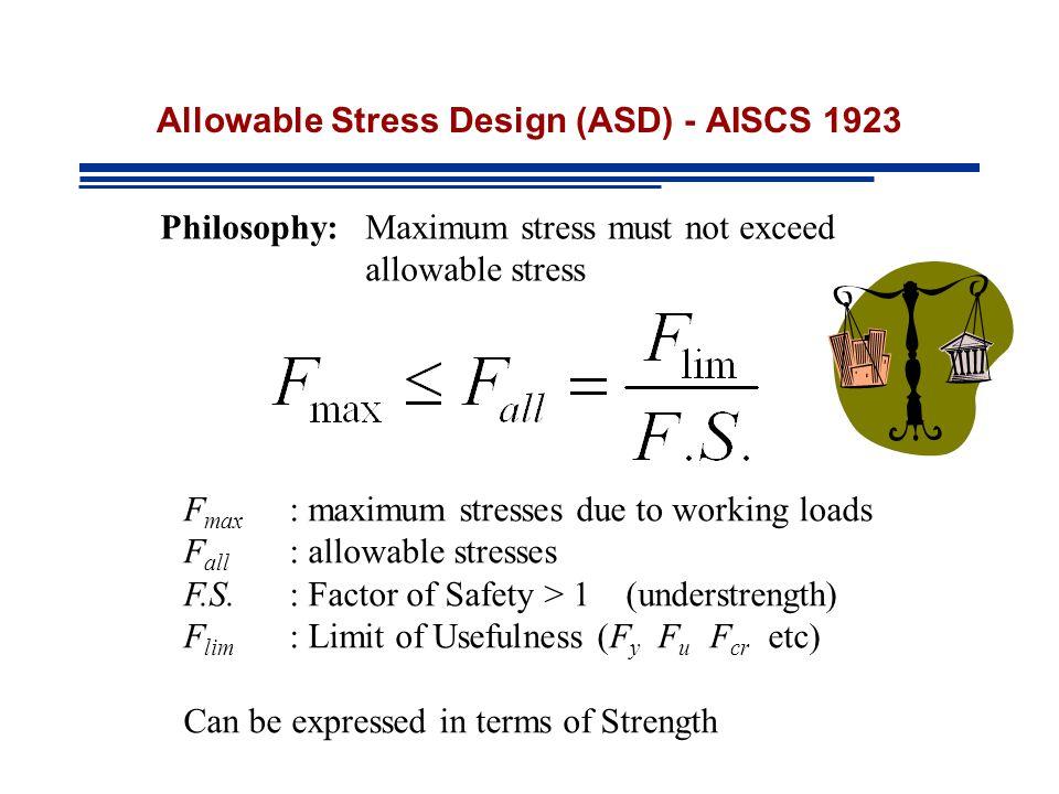 Allowable Stress Design (ASD) - AISCS 1923