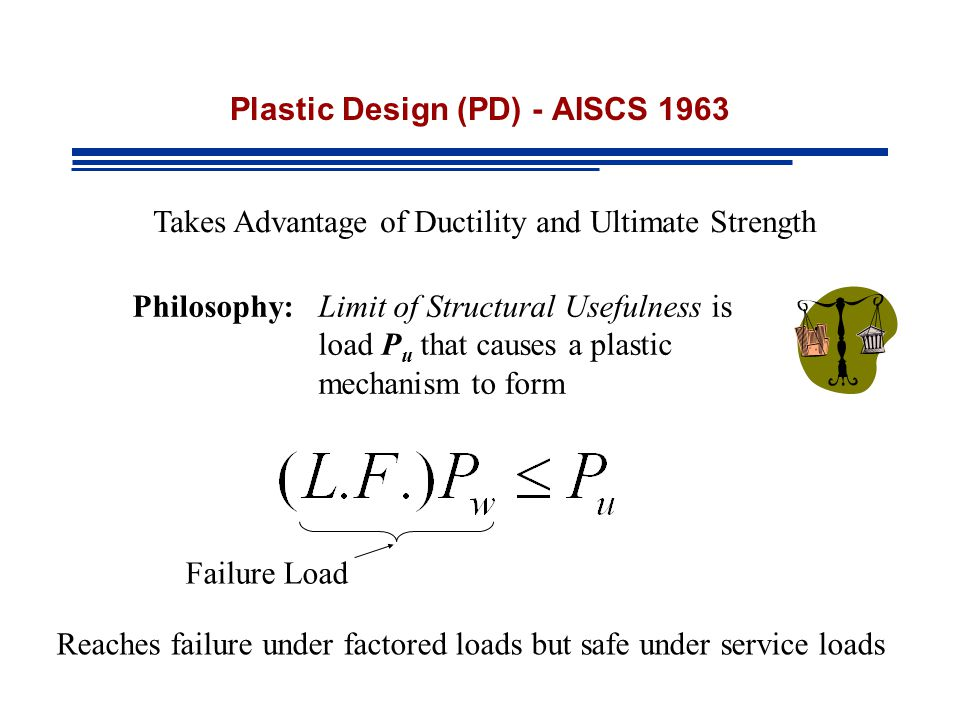 Plastic Design (PD) - AISCS 1963