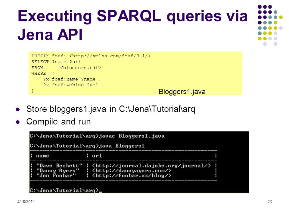 Executing SPARQL queries via Jena API