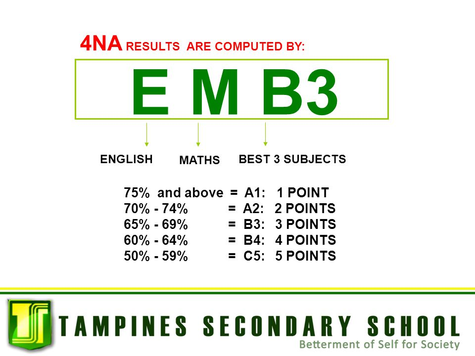 E M B3 4NA RESULTS ARE COMPUTED BY: 75% and above = A1: 1 POINT