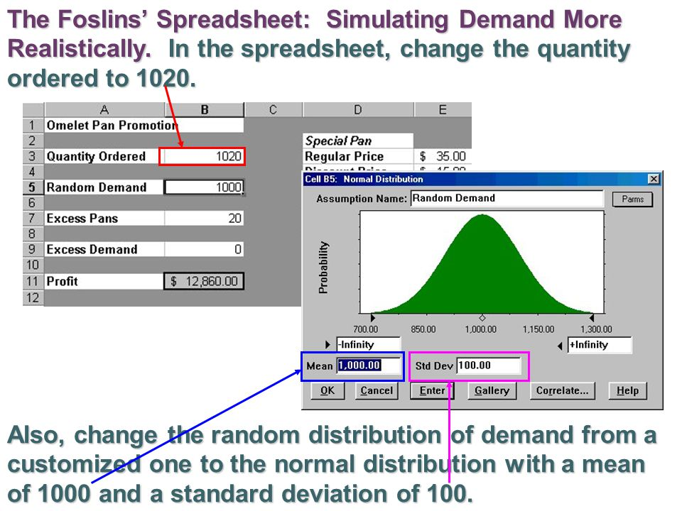 The Foslins' Spreadsheet: Simulating Demand More Realistically