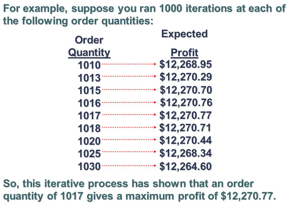 For example, suppose you ran 1000 iterations at each of the following order quantities: