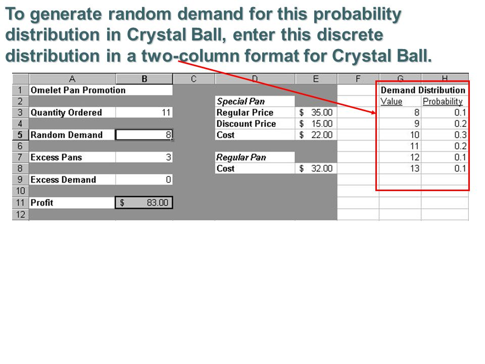To generate random demand for this probability distribution in Crystal Ball, enter this discrete distribution in a two-column format for Crystal Ball.