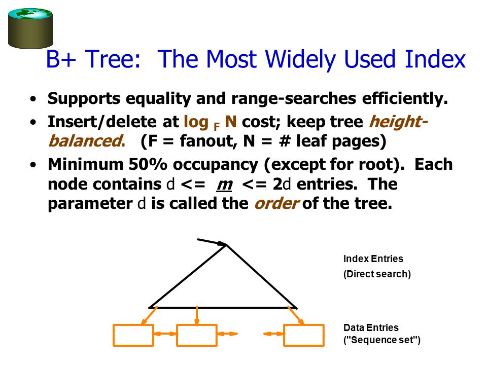 B+ Tree: The Most Widely Used Index