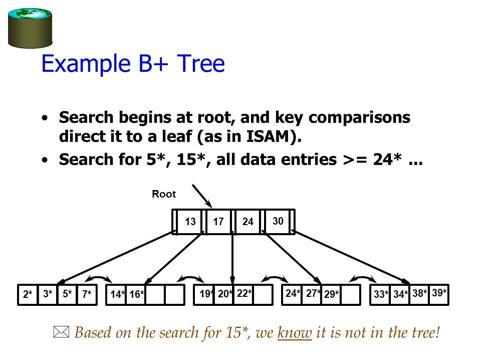 Example B+ Tree Search begins at root, and key comparisons direct it to a leaf (as in ISAM). Search for 5*, 15*, all data entries >= 24* ...