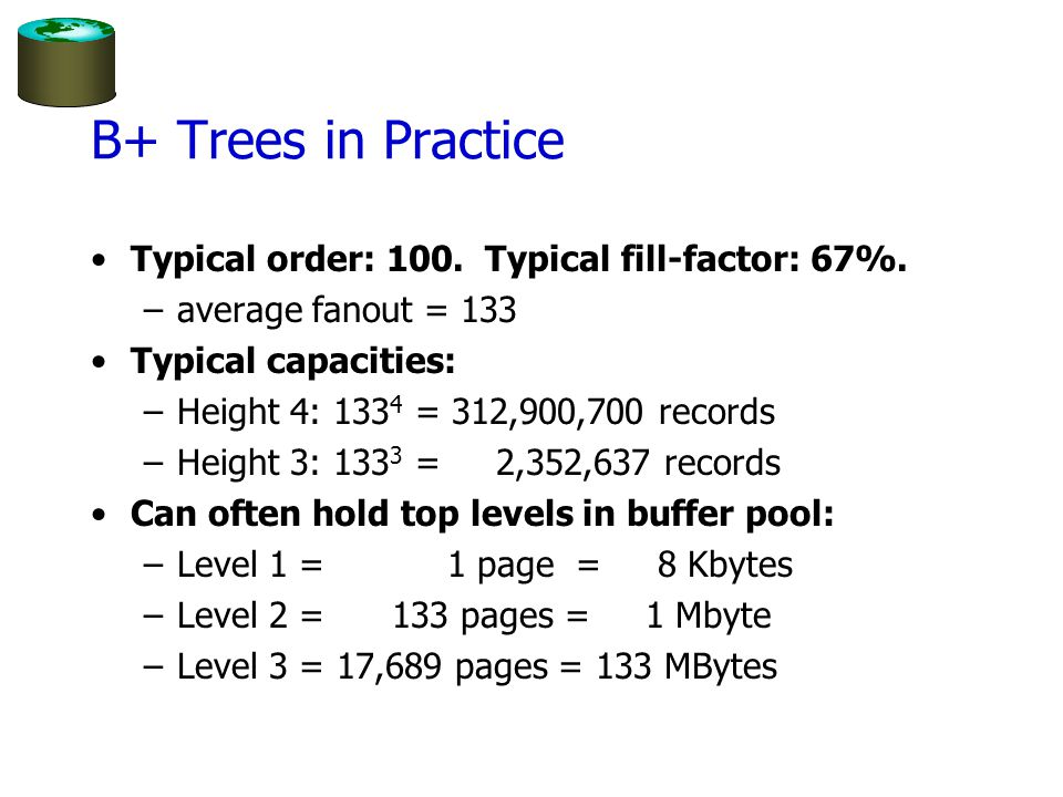 B+ Trees in Practice Typical order: 100. Typical fill-factor: 67%.
