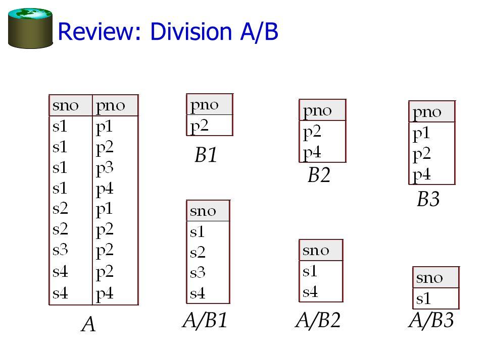 Review: Division A/B B1 B2 B3 A/B1 A/B2 A/B3 A