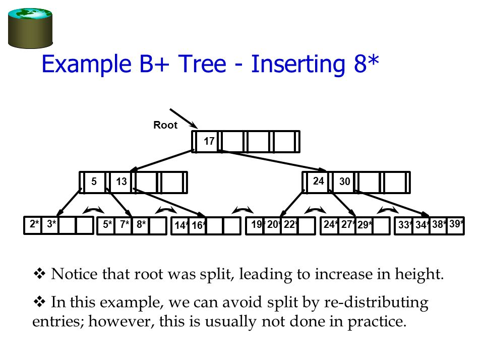 Example B+ Tree - Inserting 8*