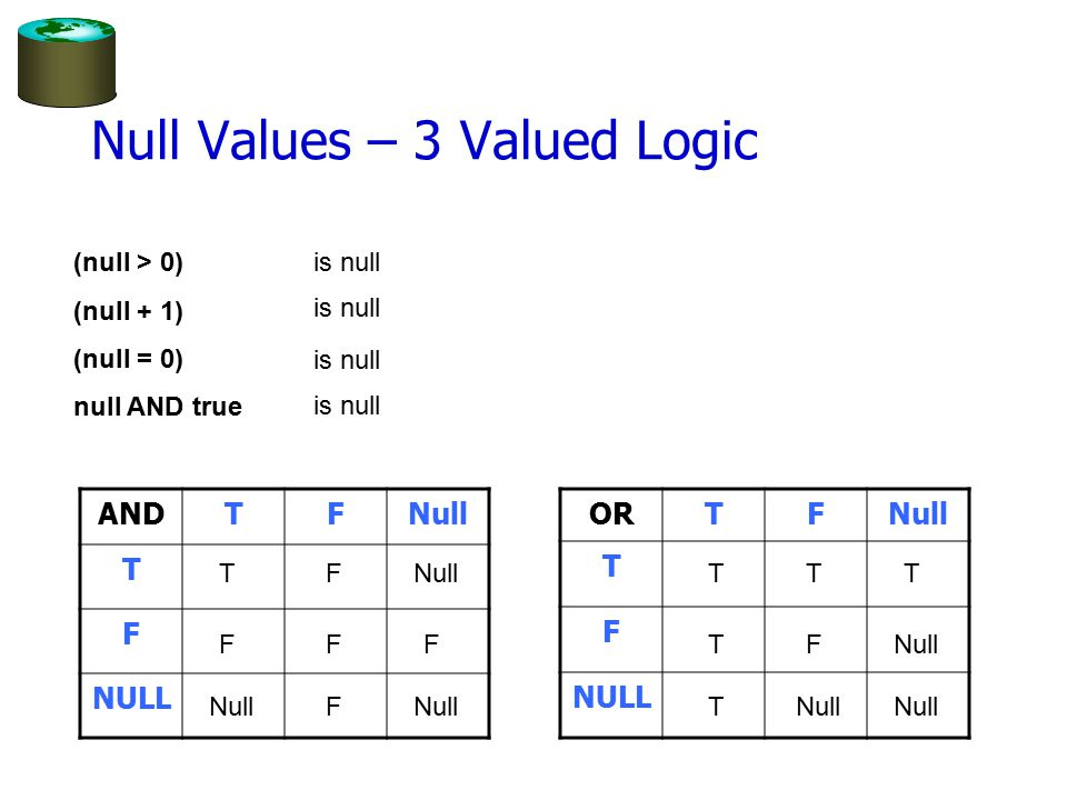 Null Values – 3 Valued Logic