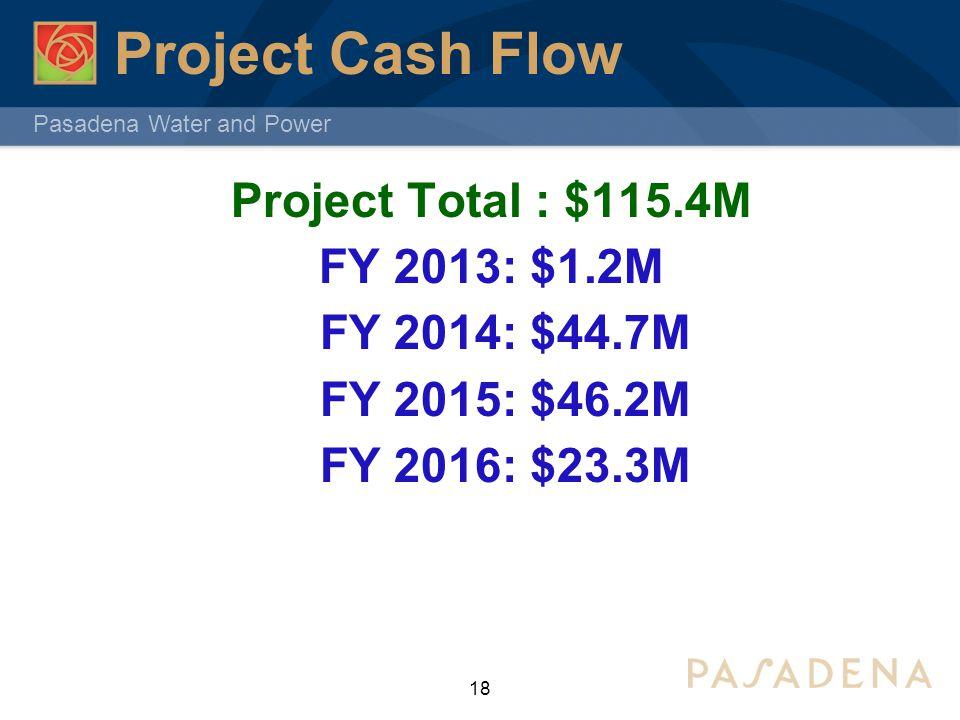 Project Cash Flow Project Total : $115.4M FY 2013: $1.2M FY 2014: $44.7M FY 2015: $46.2M FY 2016: $23.3M