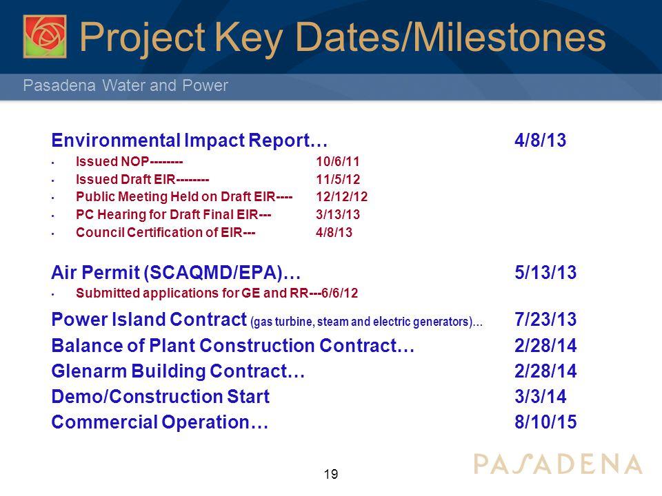 Project Key Dates/Milestones