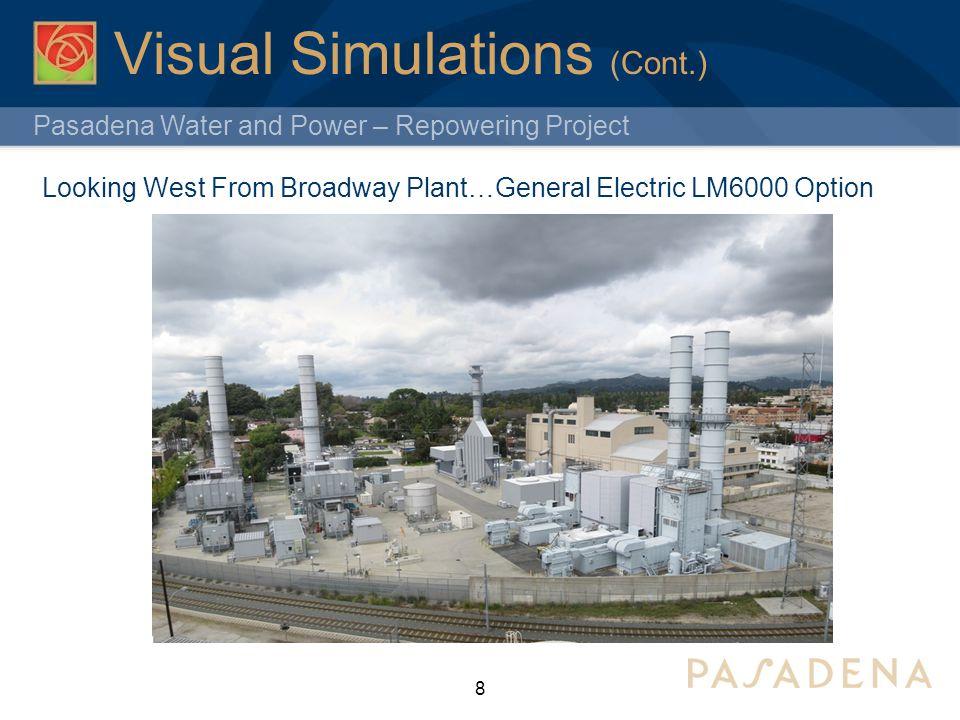 Visual Simulations (Cont.)