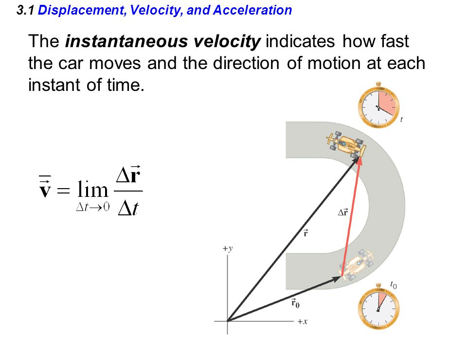 3.1 Displacement, Velocity, and Acceleration