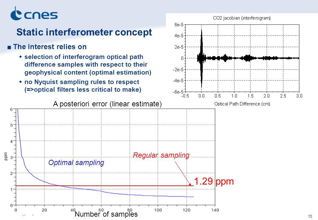 Static interferometer concept