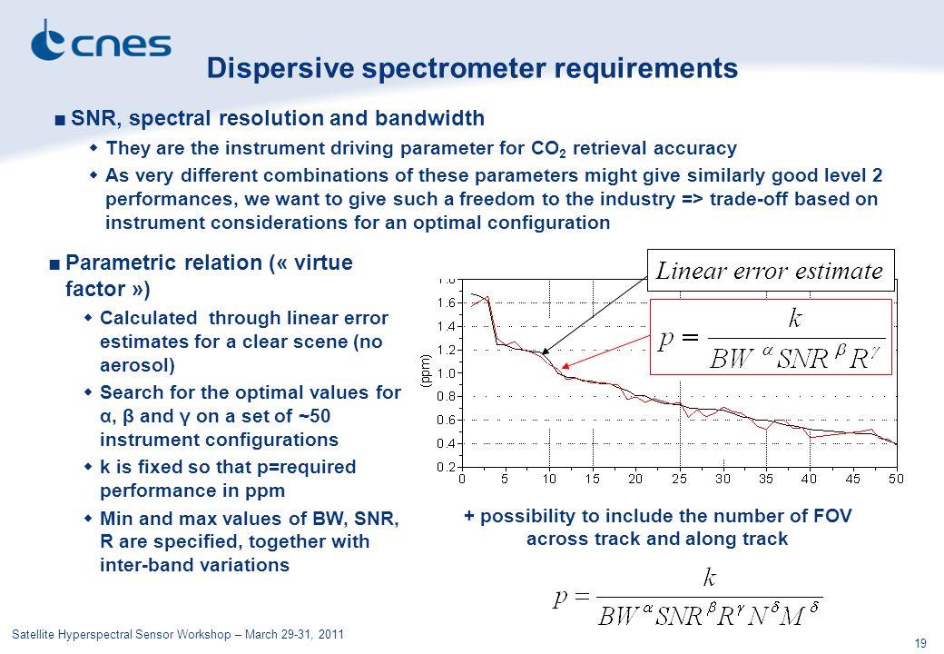Dispersive spectrometer requirements