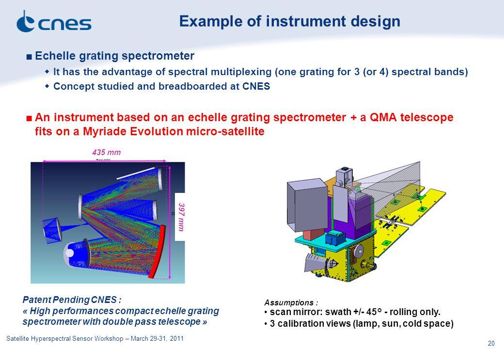 Example of instrument design