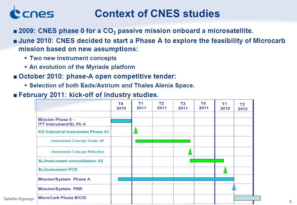 Context of CNES studies