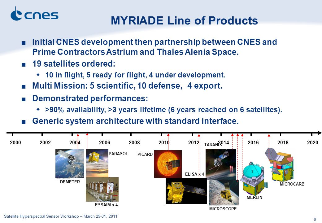 MYRIADE Line of Products