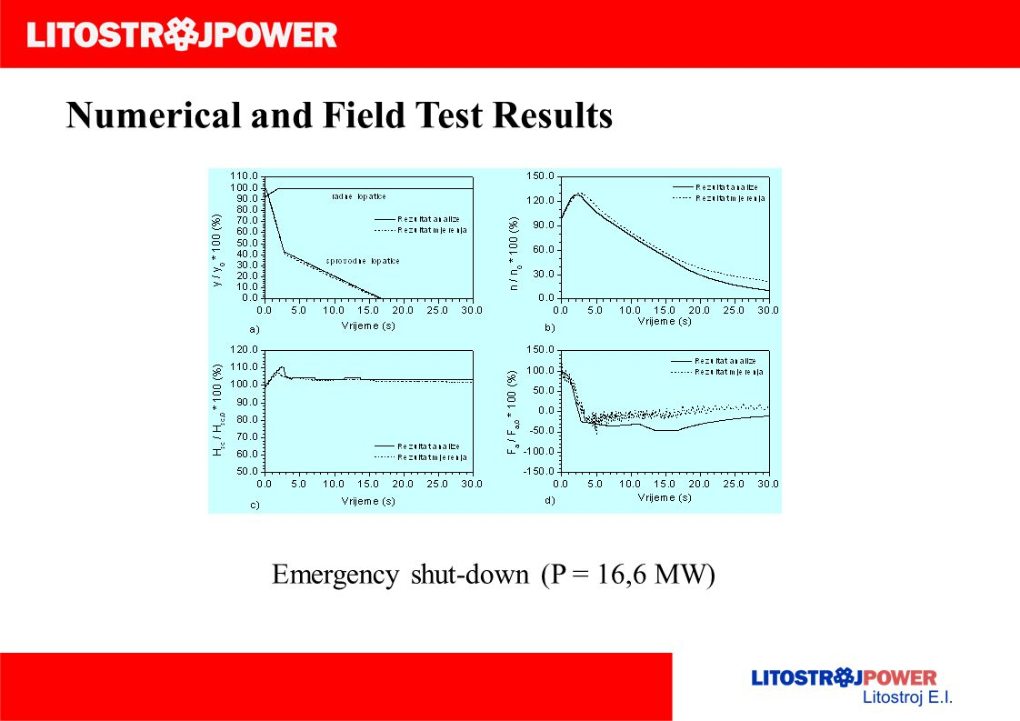 Numerical and Field Test Results