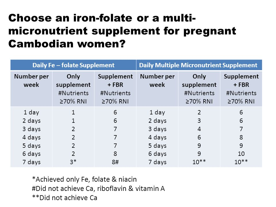 Daily Fe – folate Supplement