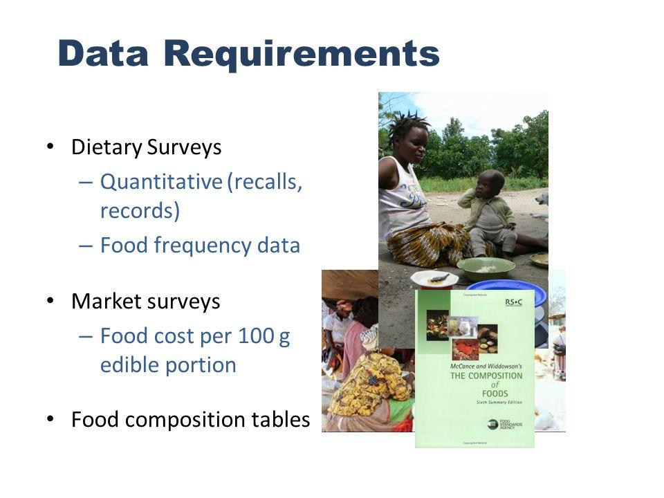 Data Requirements Dietary Surveys Quantitative (recalls, records)