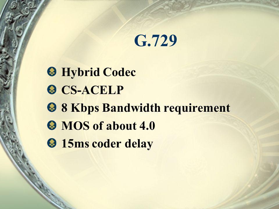 G.729 Hybrid Codec CS-ACELP 8 Kbps Bandwidth requirement