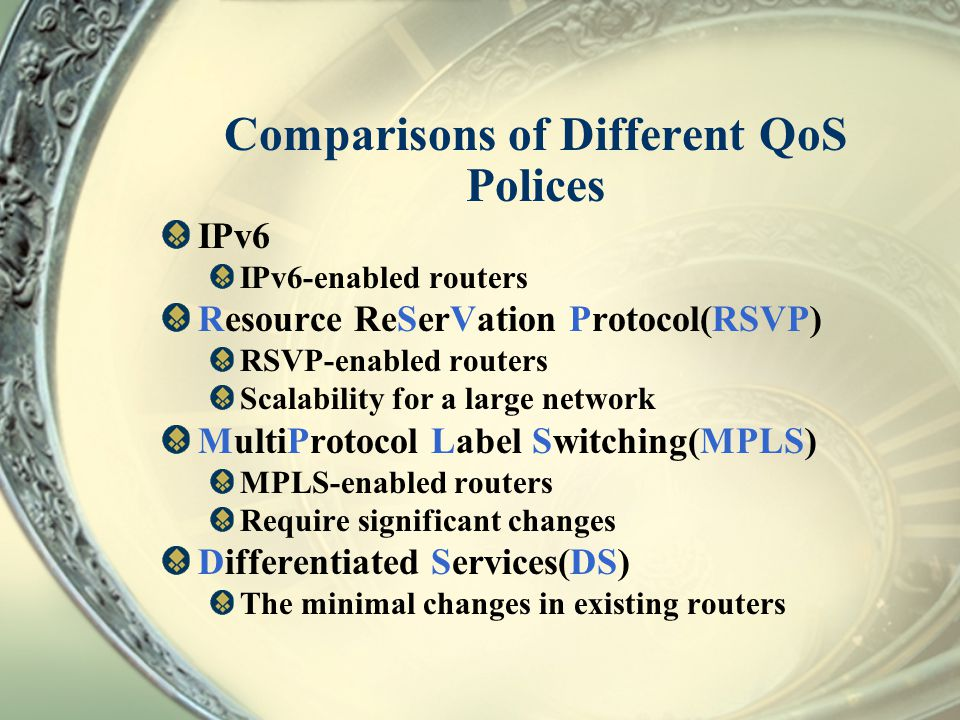 Comparisons of Different QoS Polices