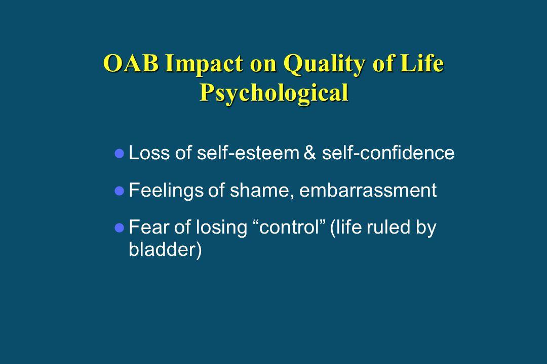 OAB Impact on Quality of Life Psychological