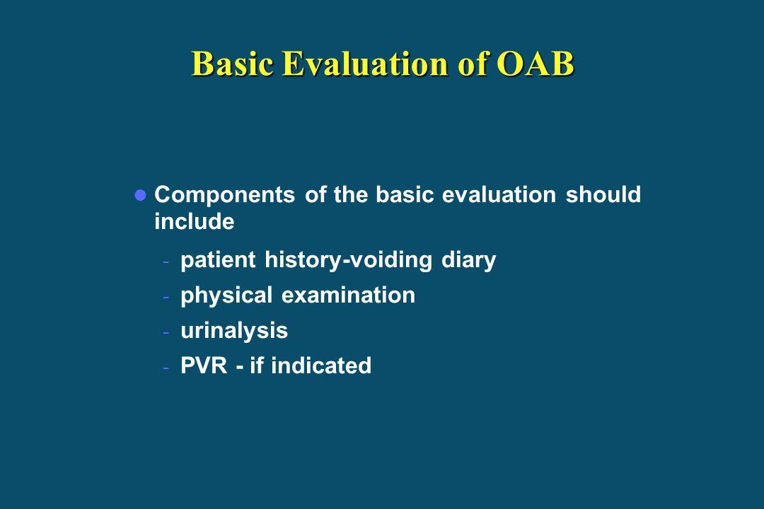 Basic Evaluation of OAB