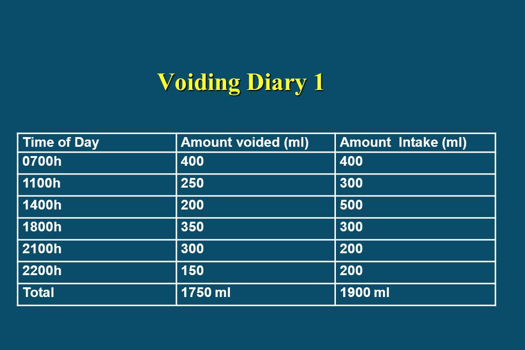 Voiding Diary 1 Time of Day Amount voided (ml) Amount Intake (ml)
