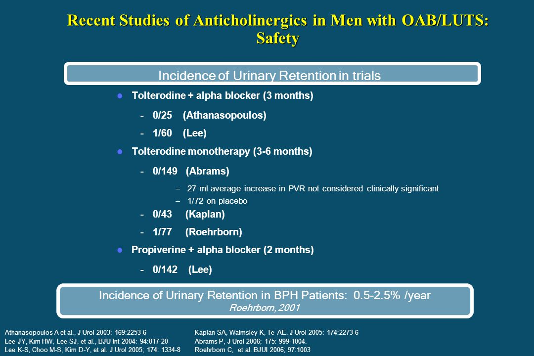 Recent Studies of Anticholinergics in Men with OAB/LUTS: Safety