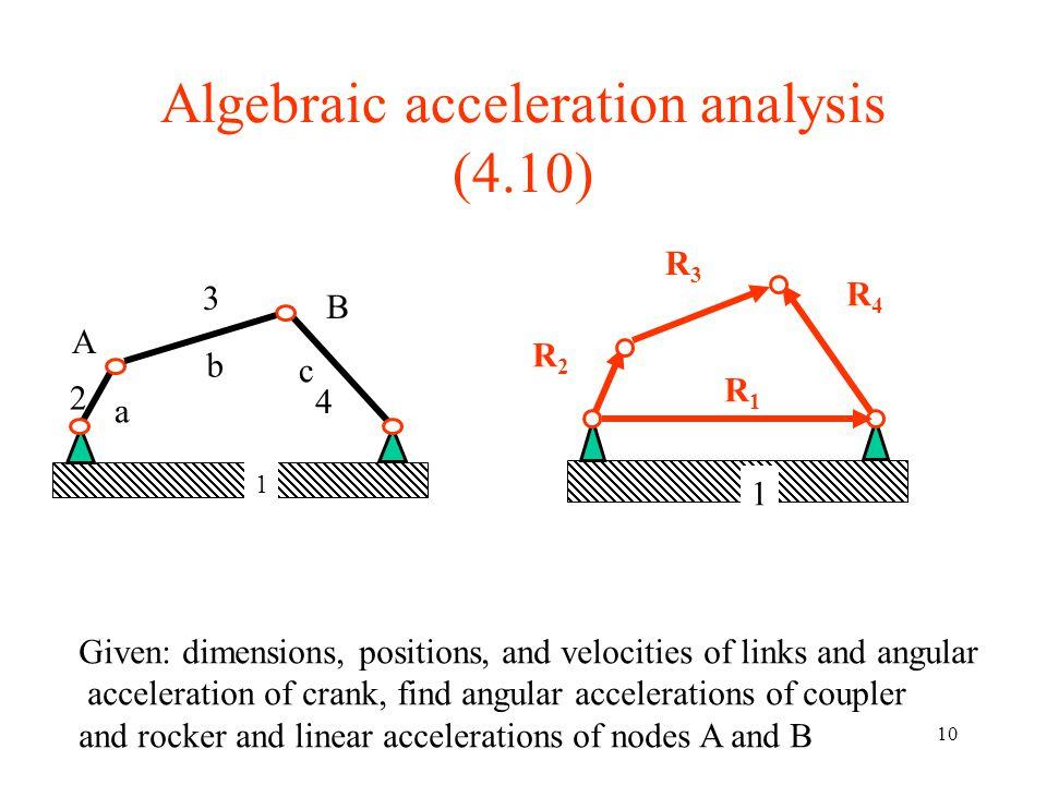 Algebraic acceleration analysis (4.10)