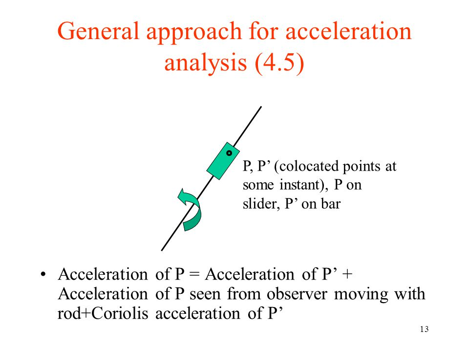 General approach for acceleration analysis (4.5)