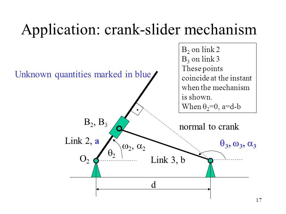 Application: crank-slider mechanism
