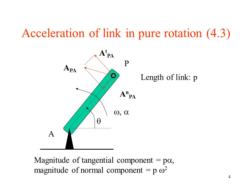 Acceleration of link in pure rotation (4.3)