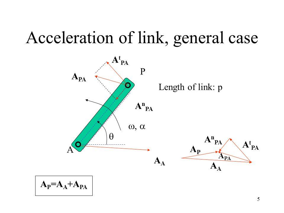 Acceleration of link, general case