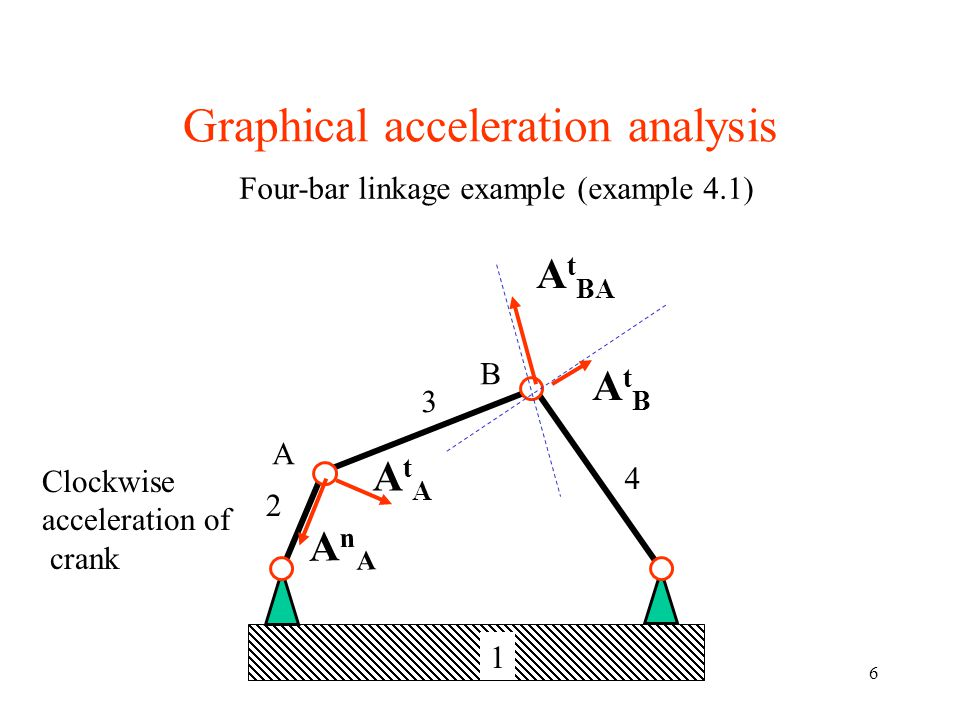 """velocity and acceleration video analysis lab Speed, velocity, & acceleration lab in this lab you will learn the difference between speed, velocity, and acceleration carefully read the lab and follow along you will have two days to complete this lab your answers should be filled in on the """"lab report"""" pages you may work on the practice problems and questions at the end of the lab."""