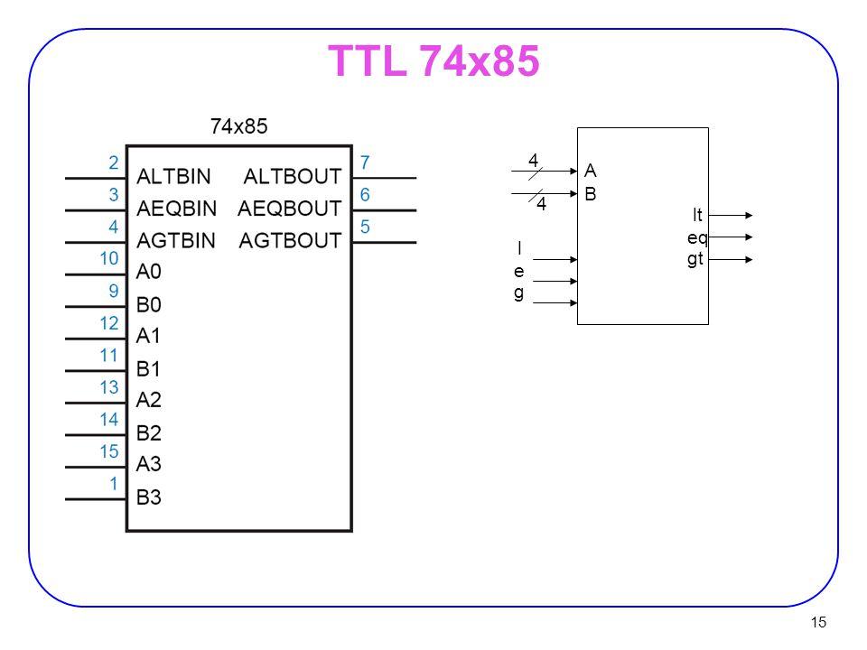 TTL 74x85 4 B A g e l gt eq lt