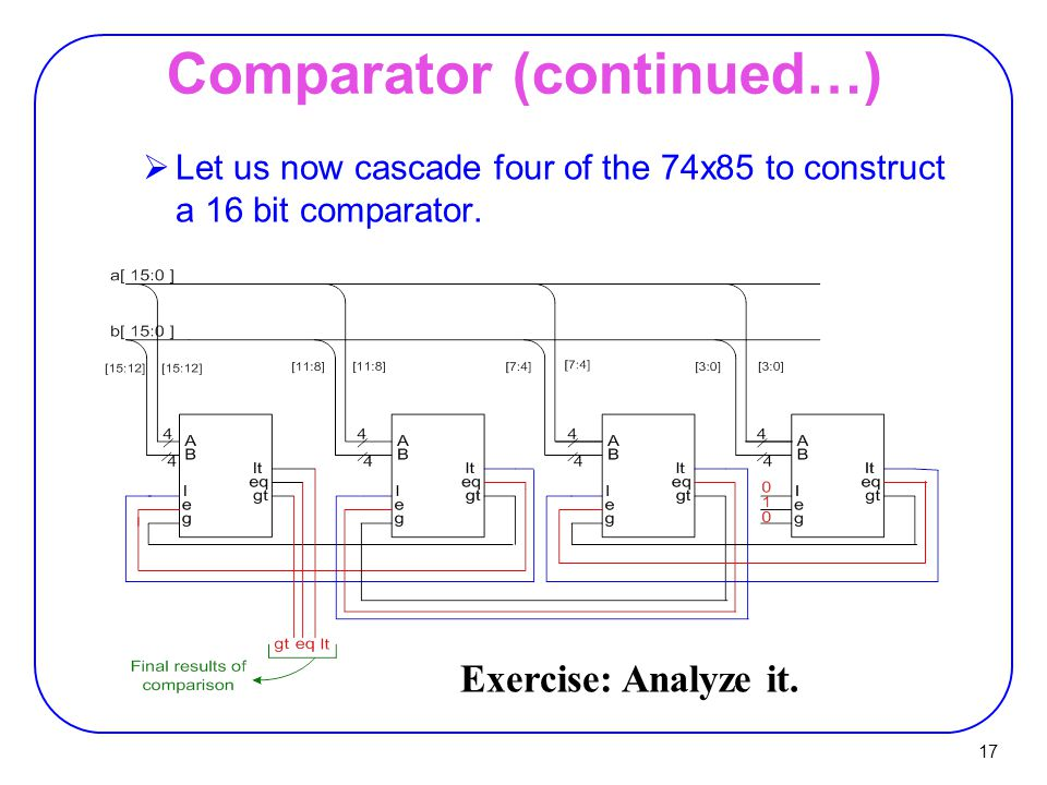 Comparator (continued…)