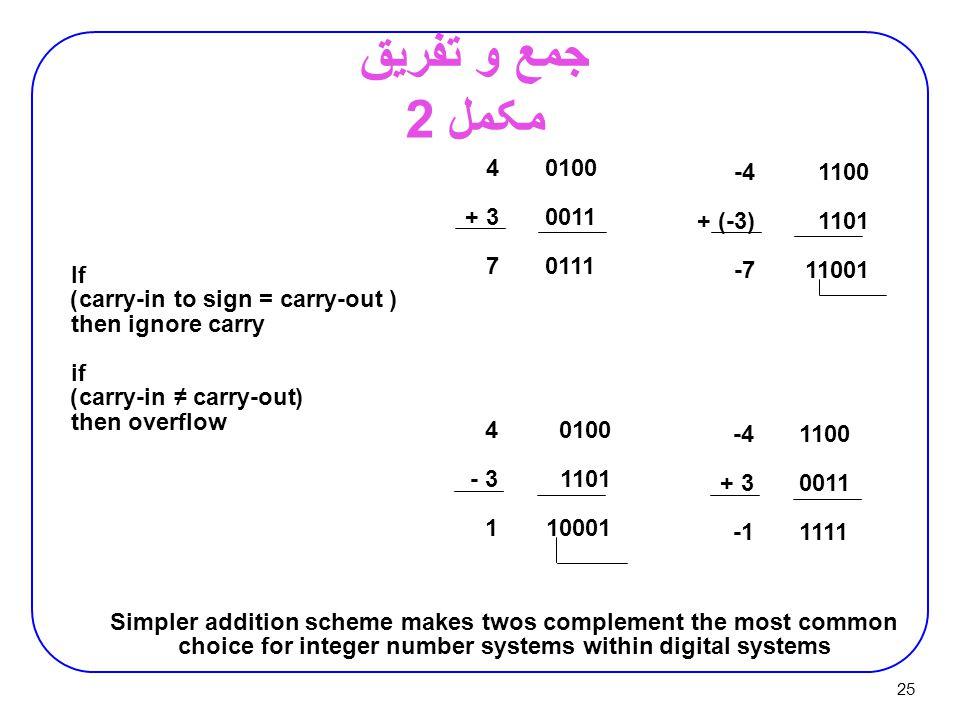 جمع و تفريق مکمل 2 4 + 3 7 0100 0011 0111 -4 + (-3) -7 1100 1101 11001